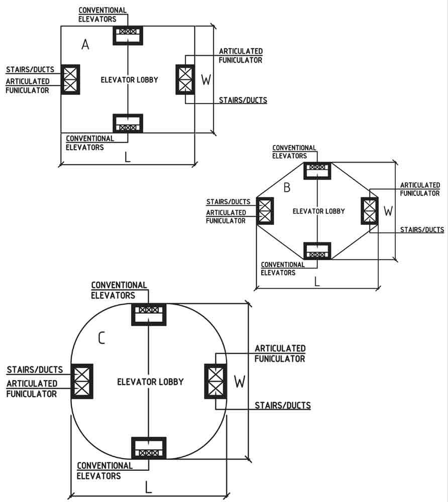 Articulated-Funiculator-The-Sky-Subway-Figure-10