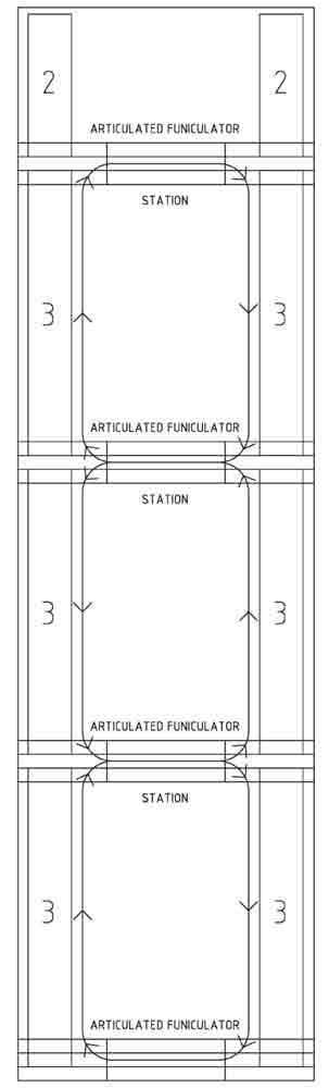 Articulated-Funiculator-The-Sky-Subway-Figure-11