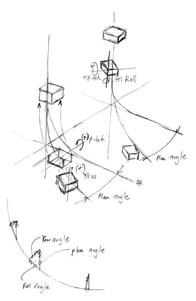 Articulated-Funiculator-The-Sky-Subway-Figure-2