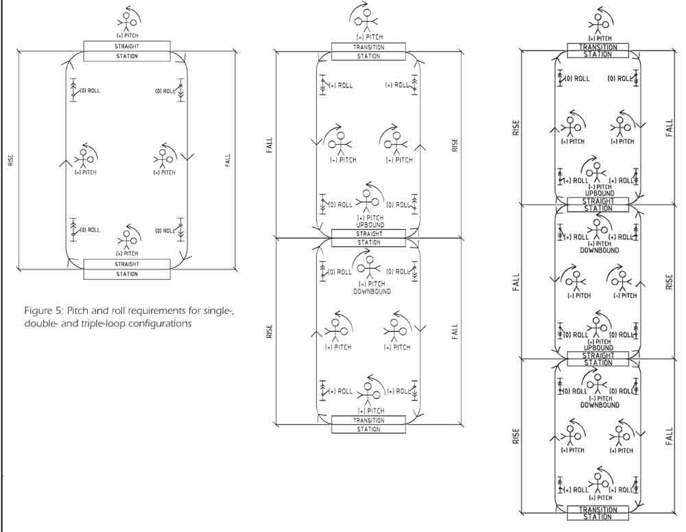 Articulated-Funiculator-The-Sky-Subway-Figure-5