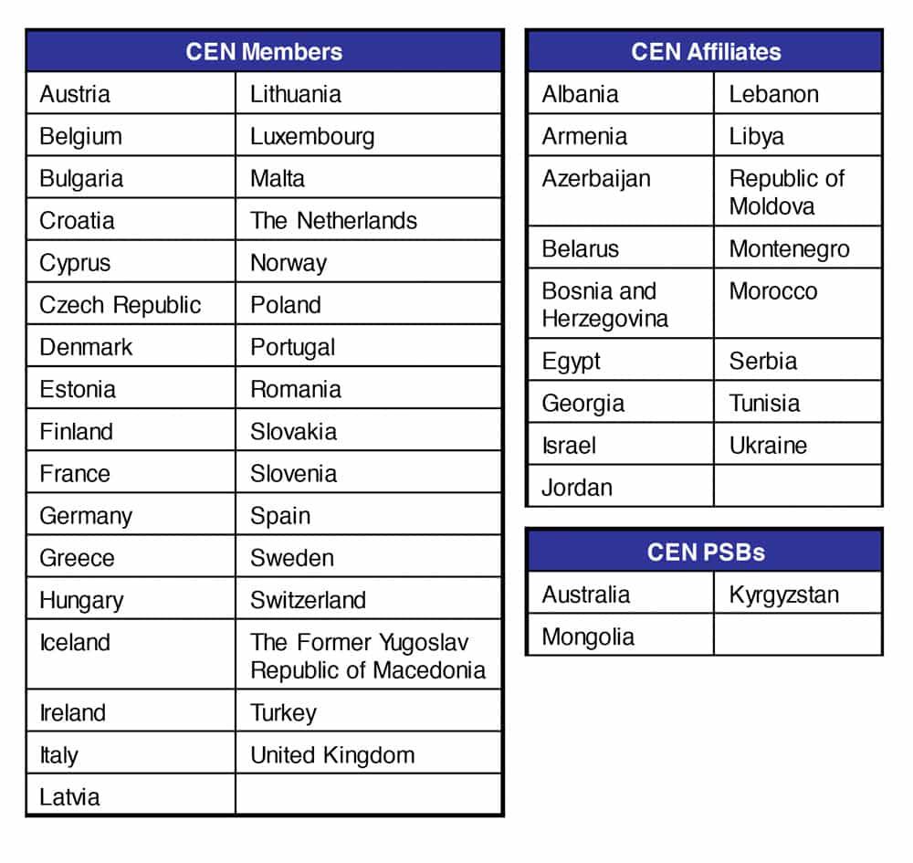 Impact-of-EN-81-20-and-EN-81-50-Standards-Table-1
