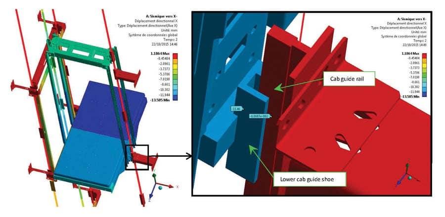 Elevator Seismic Numerical Analysis