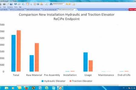 Elevator-Efficiency-Is-It-All-About-Energy-Consumption-of-the-Elevator