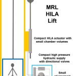 A-New-Compact-Mrl-Hydraulic-Lift-For-Mid-Rise-Buildings-Figure-5