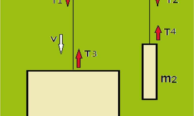 Braking-Capacity-Requirements-of-Elevators-Figure-4