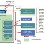 Cybersecurity-Best-Practices-Figure-1