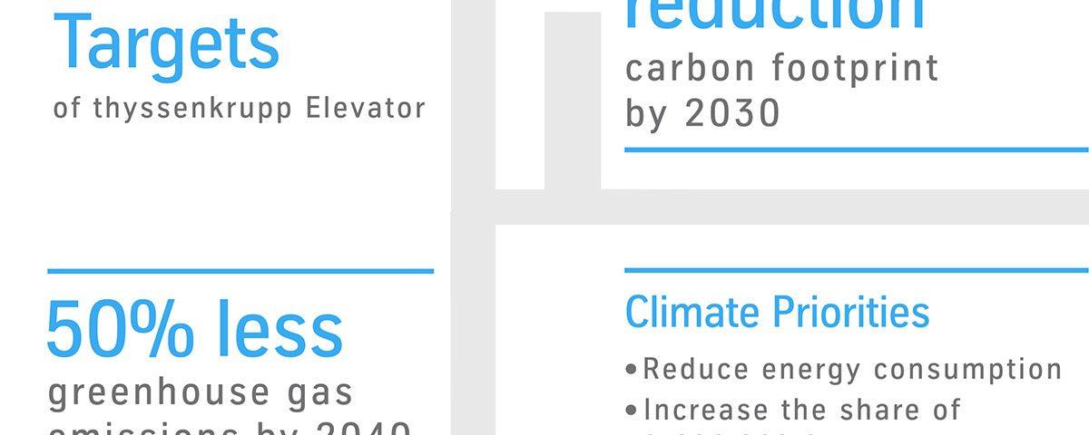 Long_Term_Carbon_Targets