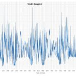 Strain-Gauge-4
