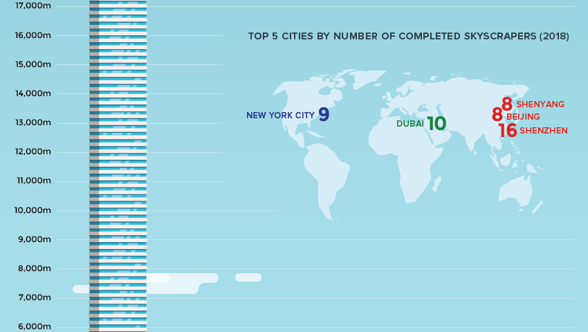 global-skyscrapers