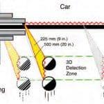 3D-Hoistway-Door-Protection-Figure-1