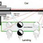 3D-Hoistway-Door-Protection-Figure-3