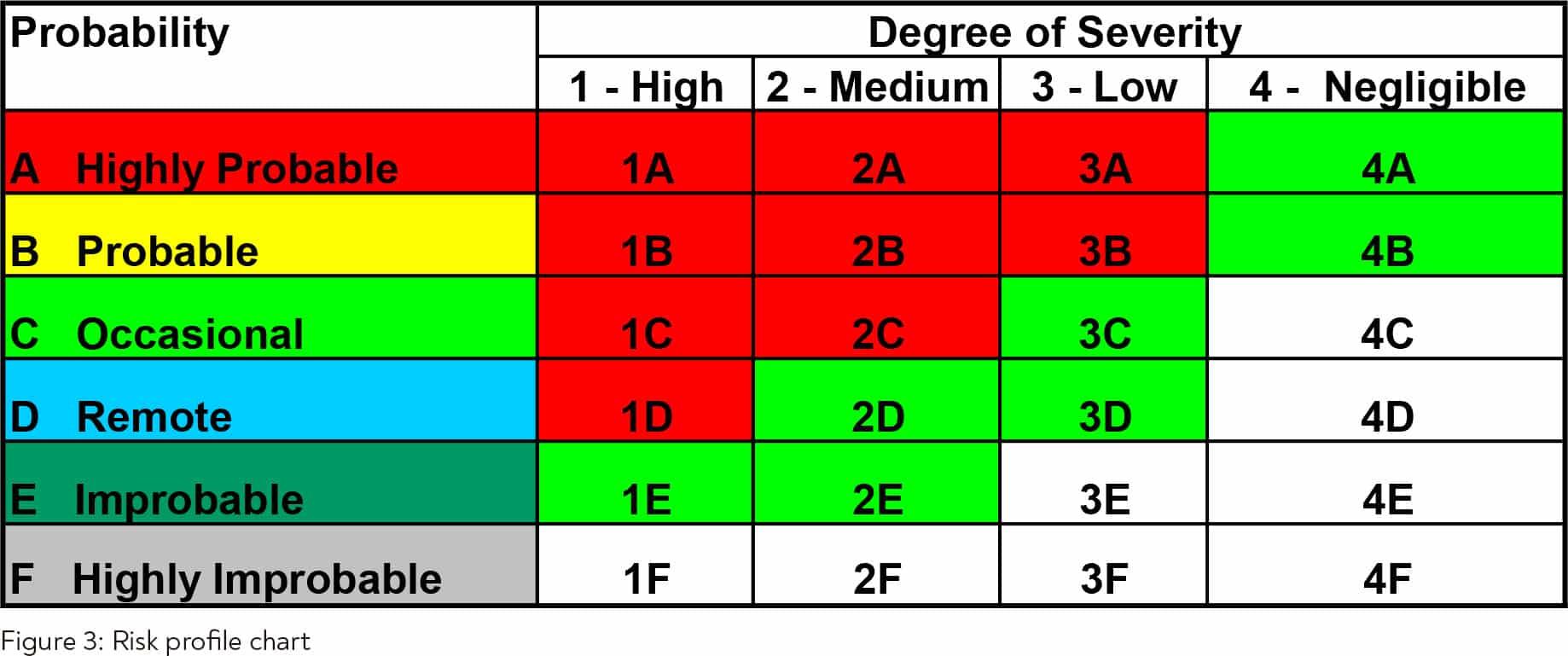 Reducing-Risk-Figure-3