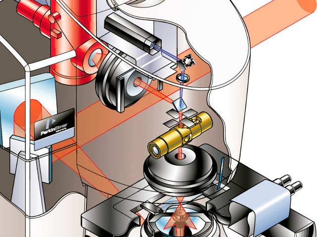 CSI-For-Hydraulics