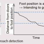 Door-Safety-Function-for-Elevators-Using-Video-Analysis-Figure-10