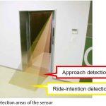 Door-Safety-Function-for-Elevators-Using-Video-Analysis-Figure-12
