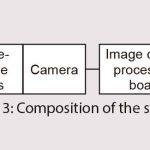 Door-Safety-Function-for-Elevators-Using-Video-Analysis-Figure-3