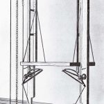 Elevator-Accidents-1870-1920-Causes-Figure-2
