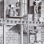 Elevator-Accidents-1870-1920-Causes-Figure-3