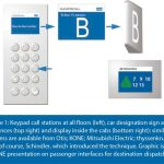 Harmonized-Elevator-Dispatching-and-Passenger-Interfaces-Figure-1