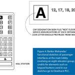 Harmonized-Elevator-Dispatching-and-Passenger-Interfaces-Figure-4