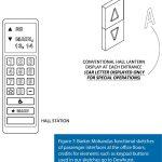 Harmonized-Elevator-Dispatching-and-Passenger-Interfaces-Figure-7