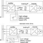 Low-Voltage-Storage-for-Energy-Intelligent-Elevators-Figure-1