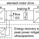Low-Voltage-Storage-for-Energy-Intelligent-Elevators-Figure-3