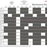 Method-for-Managing-Maintenance-Figure-3