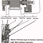 Motor-Drive-and-Control-Figure-9