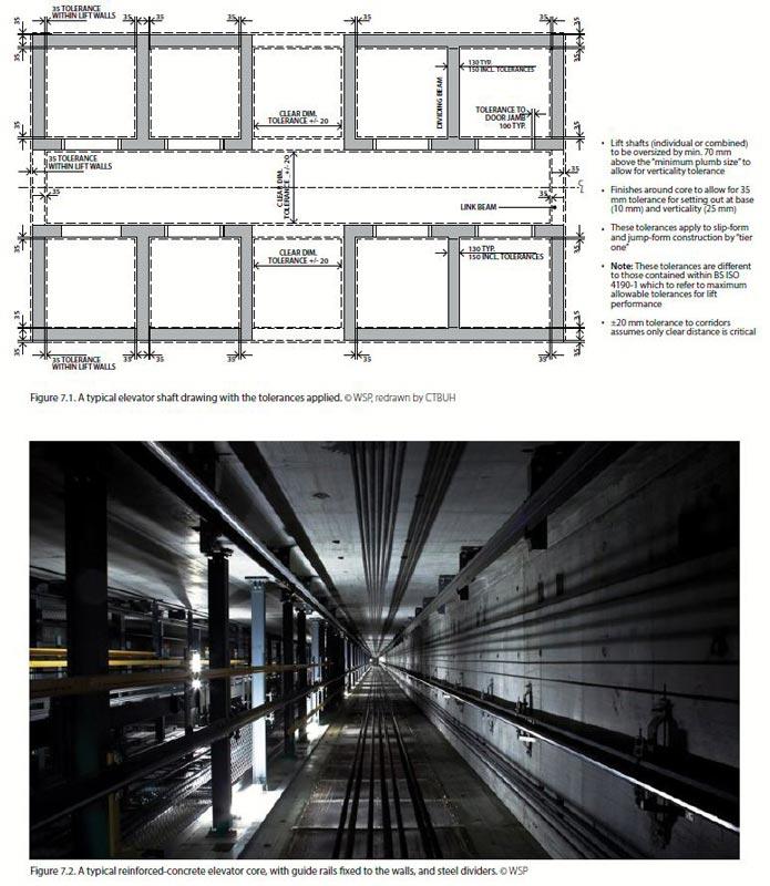 Vertical Transportation: A Primer 2