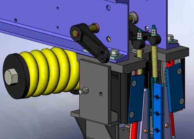 Figure 2: Type B (FGC) Safety: thyssenkrupp Elevator Model 63200