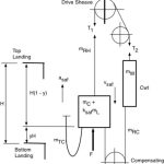 A17B44-Type-B-Safety-Stopping-Part-One_04_2018-Figure-4