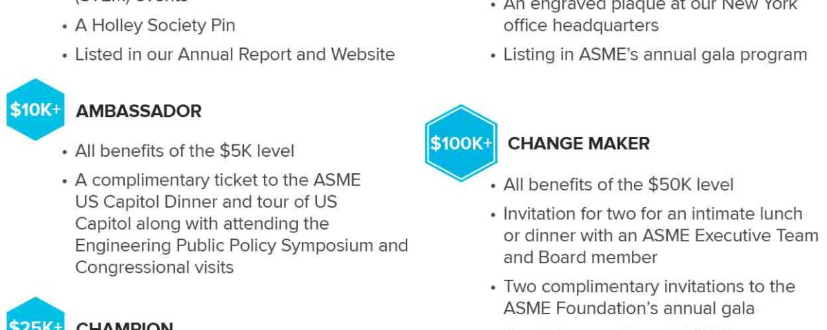 ASME-Foundation-Kicks-Off-Pooled-Student-Scholarship-Fund