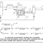 Can-a-Motor-Drive-Harm-an-Elevator-or-Escalator-System-08-2018-Figure-3
