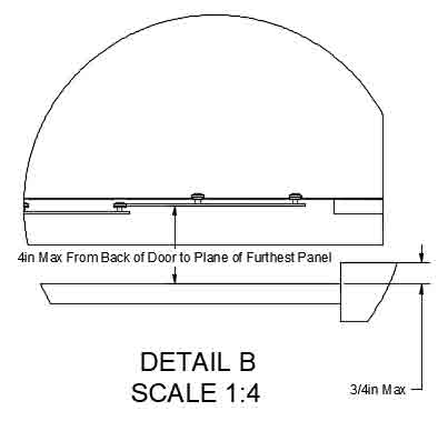 Carriage-Gates-Figure-12