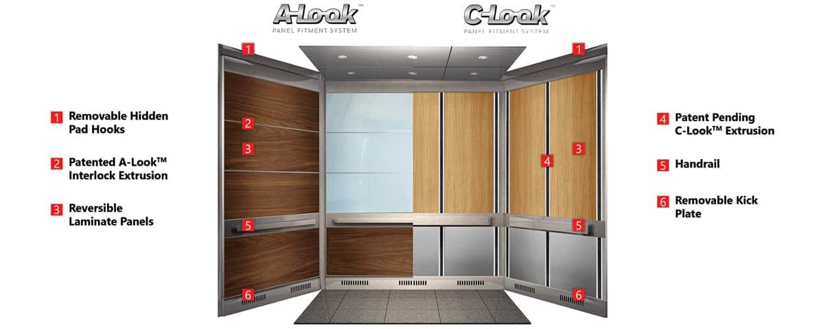 ECR Custom Elevator Interiors