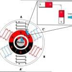 Encoder-Position-for-PM-Motors-08-2018-Figure-1