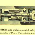 History-of-the-Safety-Gear-Figure-5