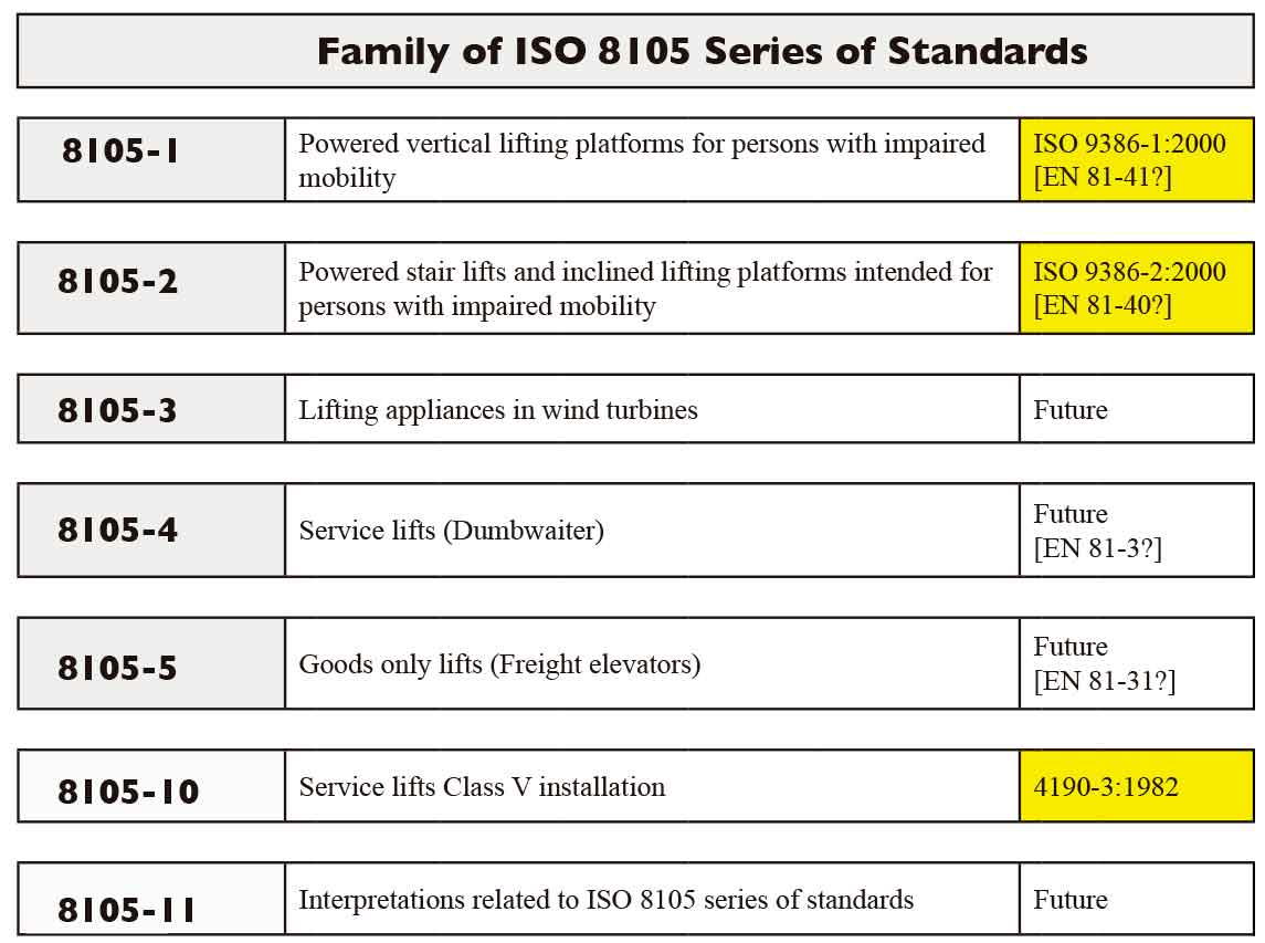 The-World-of-International-Standards-Table-6