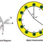 Using-Multiphase-Drives-as-the-Elevator-Propulsion-System-Figure-1