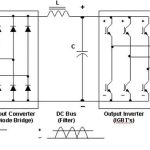 Using-Multiphase-Drives-as-the-Elevator-Propulsion-System-Figure-3