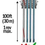 Cutting-Rope-Costs-Figure-3
