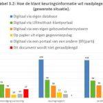 Efficiency-of-Lift-Maintenance-Enhanced-by-Digitalizing-Data-Table-3-2