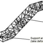 Evaluation-of-the-Escalator-Truss-Subjected-to-Forced-Displacement-for-Seismic-Design-Figure-4