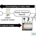 New-Infrastructure-of-Elevator-Remote-Monitoring-System-and-Expansion-of-Services-Figure-4