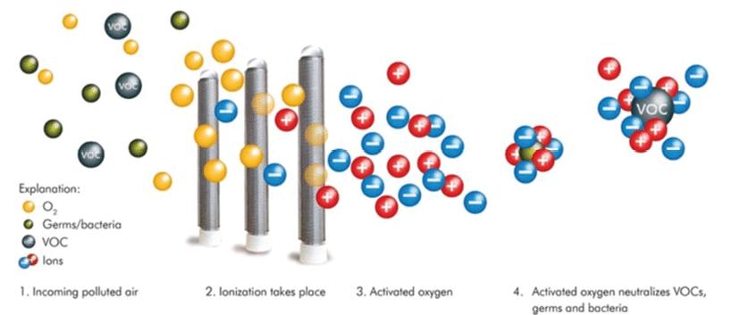 SARS-CoV-2 Mitigations in Elevators - 4