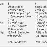 Sequel-Is-4000-fpm-20-mps-Enough-Figure-2