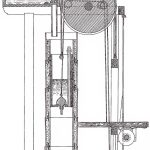The-Water-Balance-Elevator-Part-One-Figure-4