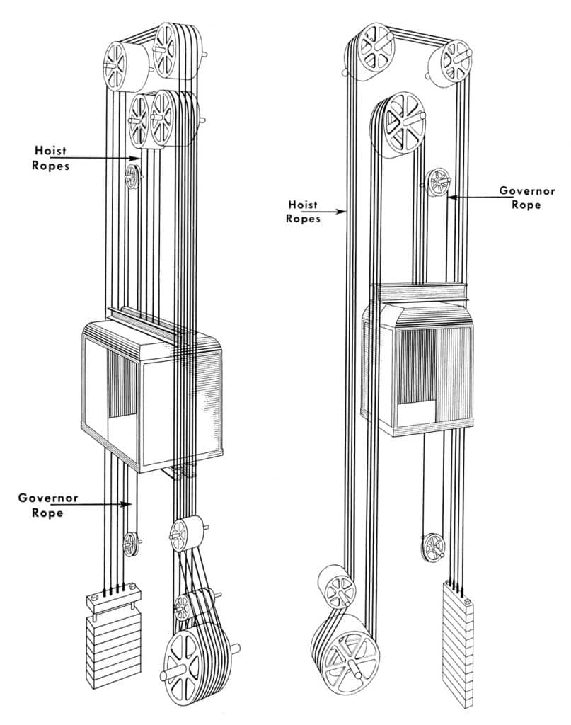 A-Brief-History-of-Elevator-Wire-Ropes-Part-Three-Figure-4