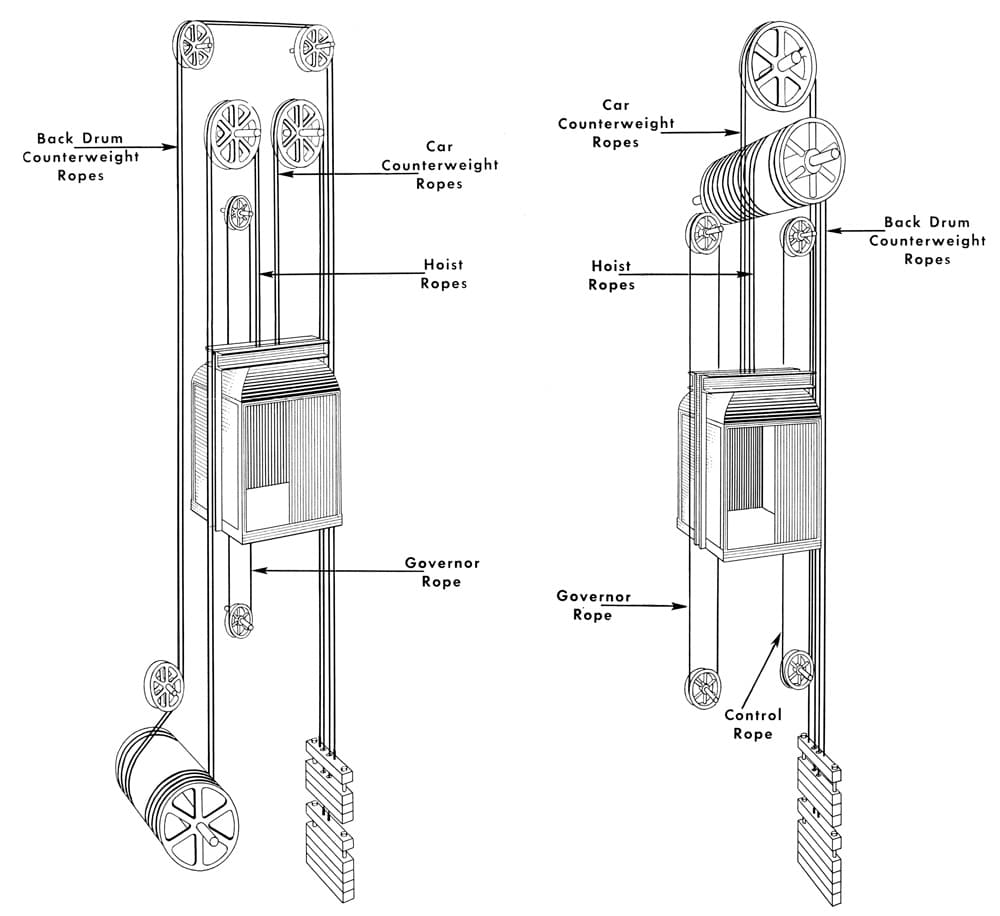 A-Brief-History-of-Elevator-Wire-Ropes-Part-Three-Figure-7